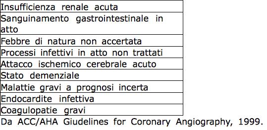La Coronarografia